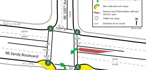 Changes coming to busy Northeast Sandy Boulevard intersection