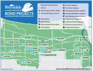 Reynolds School District Bond Projects map. Fairview, Troutdale and Wilkes elementary schools will be replaced. COURTESY REYNOLDS SCHOOL DISTRICT