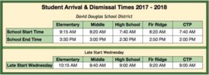 Cut out this handy chart for David Douglas schools start and dismissal times for the 2017–18 school year. COURTESY David Douglas School District