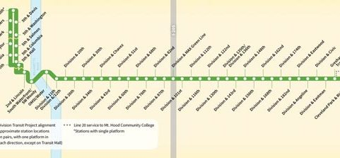 Division Transit Committee hears updates