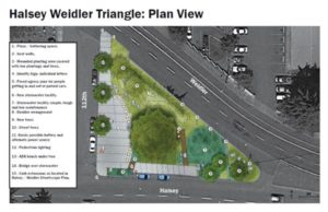 The East Entry Triangle to the Halsey-Weidler couplet is also set for a makeover as part of the Halsey-Weidler Streetscape Project. The triangle breaks and separates Halsey and Weidler streets at Northeast 112th Avenue. Today, this traffic island is occupied by little more than a distinctive, towering Douglas fir and the occasional homeless camper. COURTESY PBOT