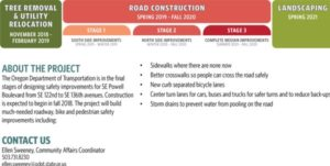 The Oregon Department of Transportation is in the final stages of designing safety improvements for Southeast Powell Boulevard from Southeast 122nd to 136th avenues. The project will build much-needed roadway, bike and pedestrian safety improvements. Construction is expected to begin in fall 2018. COURTESY OREGON DEPARTMENT OF TRANSPORTATION