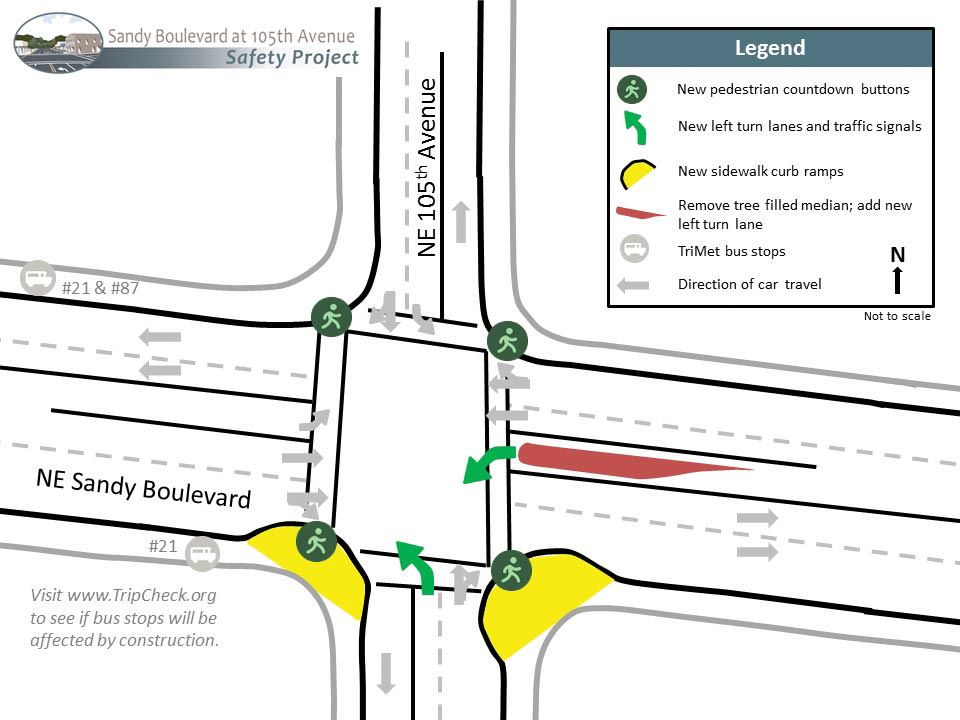 Changes coming to busy Northeast Sandy Boulevard intersection | Mid ...